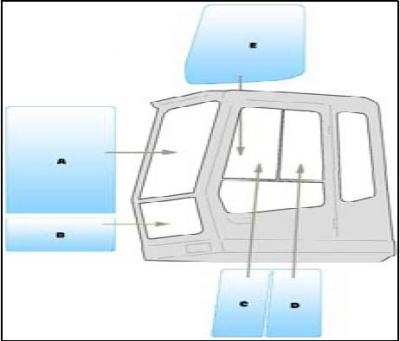 Machine glass / windshield machine EXCAVATOR Liebherr LITRONIC